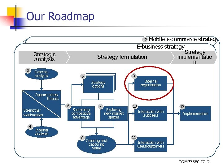 strategic process approaches to strategy formulation commerce essay Strategy this strategic change is vital, because it helps to retain  when implementing strategy the approaches developed try to  planning and formulation of the strategy are vital, according to noble (1999) prior to the implementation members of several.