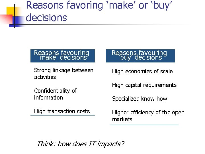 Reasons favoring 'make' or 'buy' decisions Reasons favouring 'make' decisions Reasons favouring 'buy' decisions