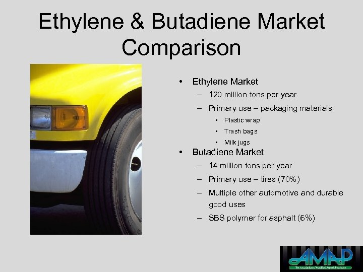 Ethylene & Butadiene Market Comparison • Ethylene Market – 120 million tons per year