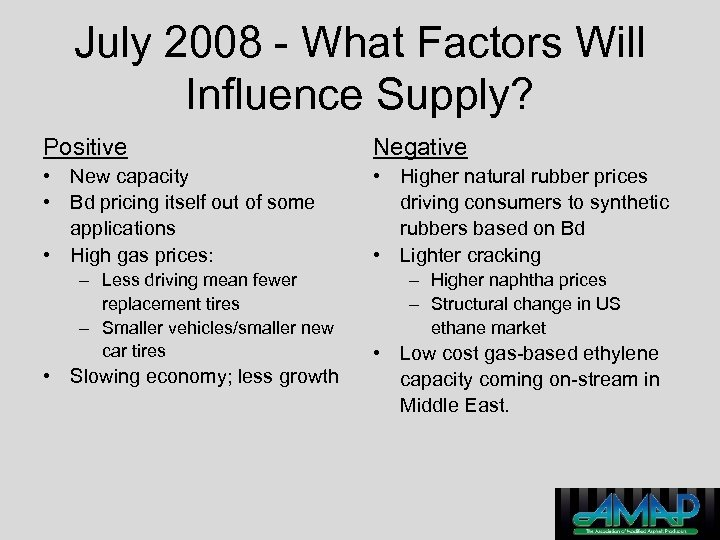 July 2008 - What Factors Will Influence Supply? Positive Negative • New capacity •