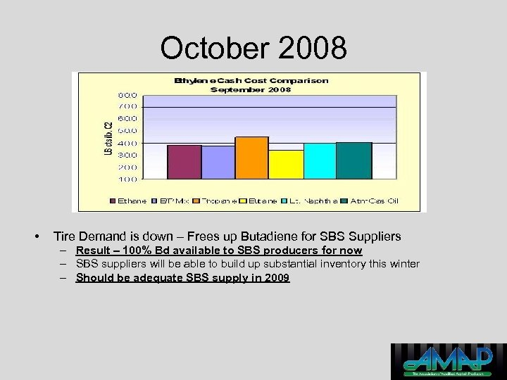 October 2008 • Tire Demand is down – Frees up Butadiene for SBS Suppliers