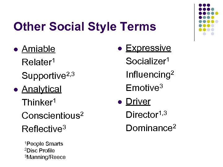 Other Social Style Terms l l Amiable Relater 1 Supportive 2, 3 Analytical Thinker