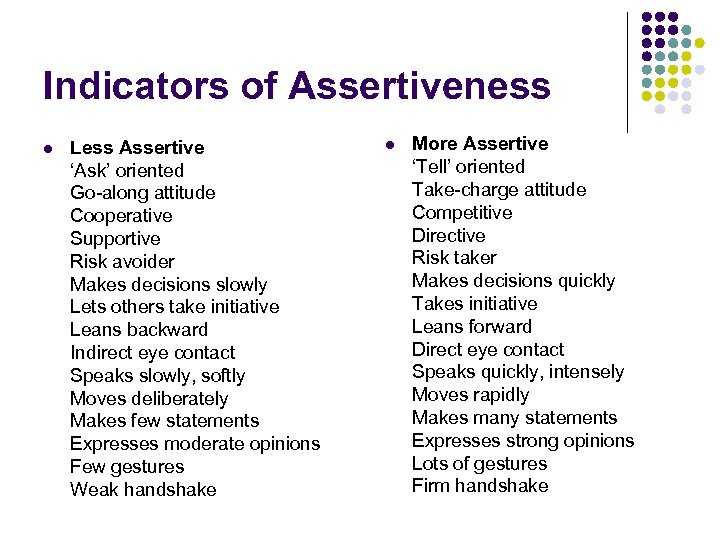 Indicators of Assertiveness l Less Assertive 'Ask' oriented Go-along attitude Cooperative Supportive Risk avoider