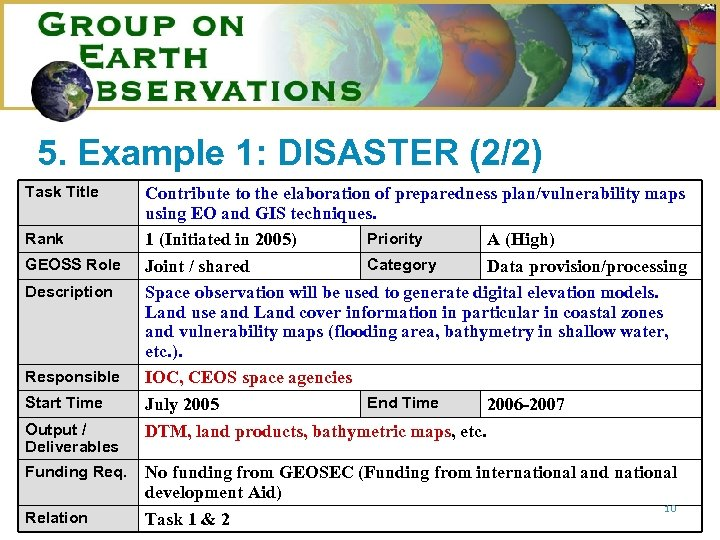 5. Example 1: DISASTER (2/2) Task Title Rank GEOSS Role Description Responsible Start Time