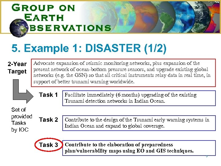 5. Example 1: DISASTER (1/2) 2 -Year Target Advocate expansion of seismic monitoring networks,