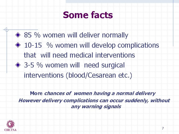 Some facts 85 % women will deliver normally 10 -15 % women will develop