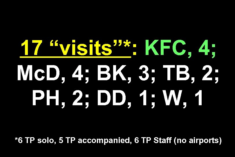 "17 ""visits""*: KFC, 4; Mc. D, 4; BK, 3; TB, 2; PH, 2; DD,"
