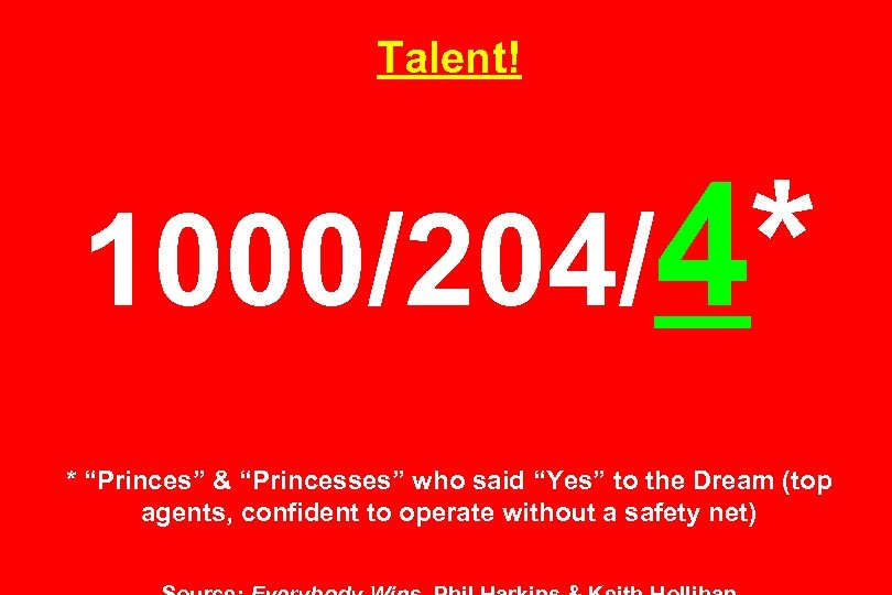 "Talent! 1000/204/4* * ""Princes"" & ""Princesses"" who said ""Yes"" to the Dream (top agents,"
