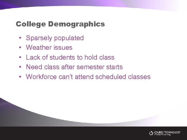 College Demographics • • • Sparsely populated Weather issues Lack of students to hold