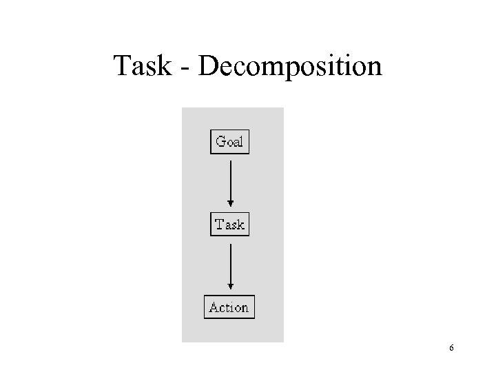 Task - Decomposition 6