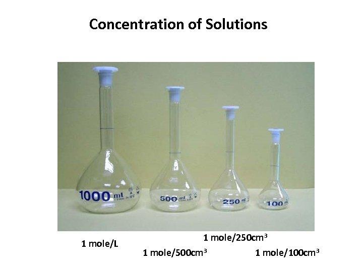 Concentration of Solutions 1 mole/L 1 mole/250 cm 3 1 mole/500 cm 3 1