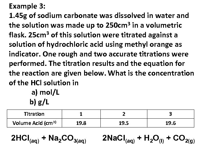 Example 3: 1. 45 g of sodium carbonate was dissolved in water and the