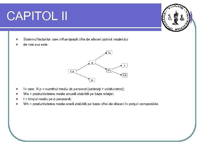 CAPITOL II l l l Sistemul factorilor care influenţează cifra de afaceri potrivit modelului