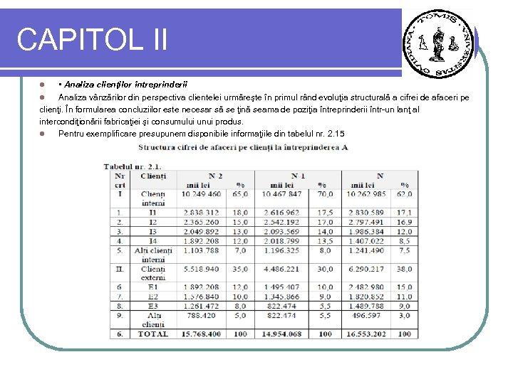 CAPITOL II • Analiza clienţilor întreprinderii l Analiza vânzărilor din perspectiva clientelei urmăreşte în