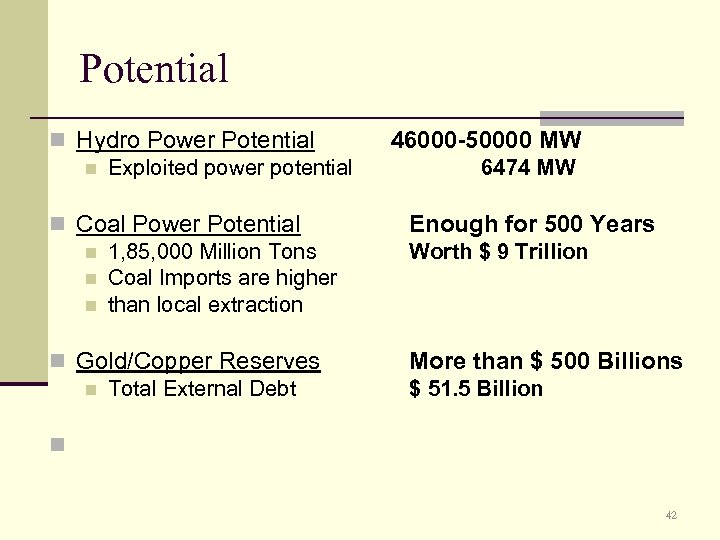 Potential n Hydro Power Potential n Exploited power potential 46000 -50000 MW 6474 MW