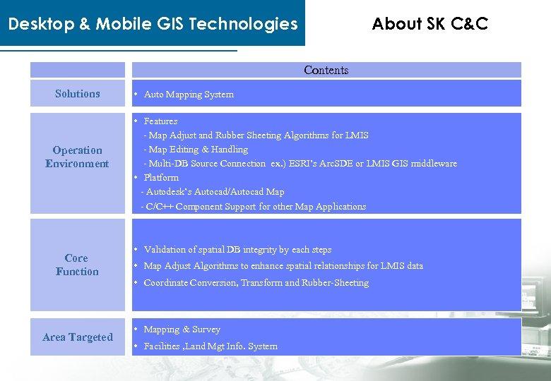 Desktop & Mobile GIS Technologies About SK C&C Contents Solutions Operation Environment Core Function