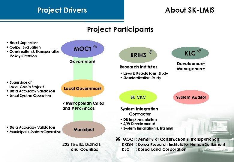 Project Drivers About SK-LMIS Project Participants • Head Supervisor • Output Evaluation • Construction