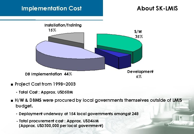 Implementation Cost Installation/Training 15% DB Implementation 44% About SK-LMIS S/W 35% Development 6% ■