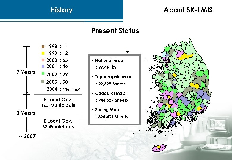 History About SK-LMIS Present Status 7 Years 1998 1999 2000 2001 : 12 :