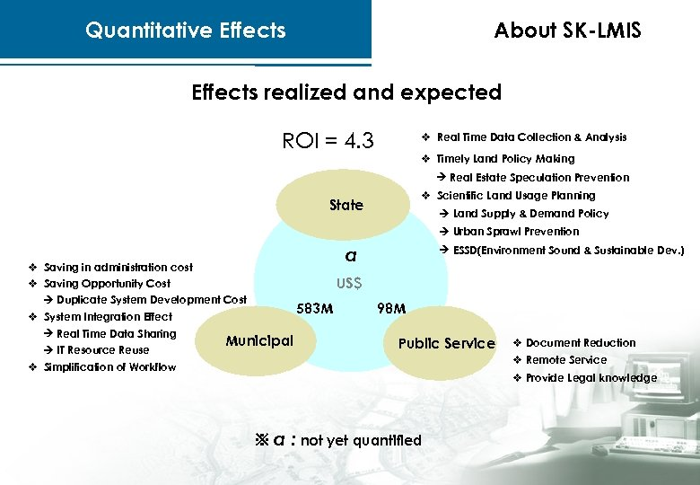 Quantitative Effects About SK-LMIS Effects realized and expected ROI = 4. 3 v Real