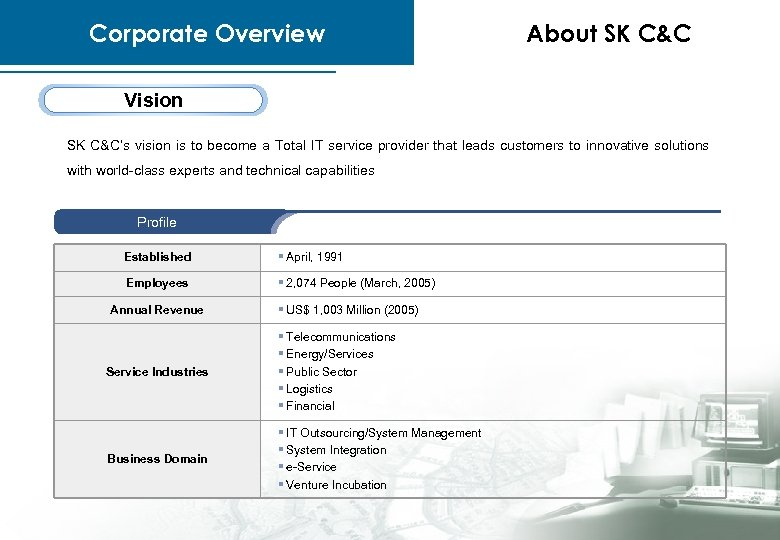 Corporate Overview About SK C&C Vision SK C&C's vision is to become a Total