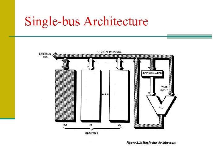 Single-bus Architecture