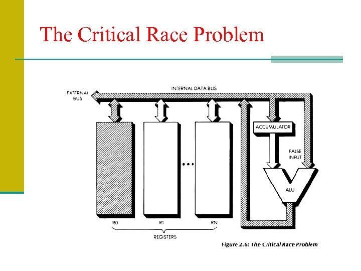 The Critical Race Problem