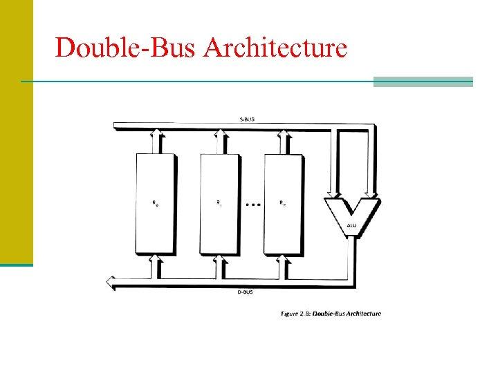 Double-Bus Architecture