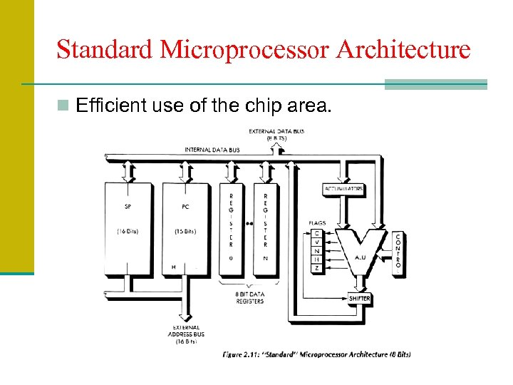 Standard Microprocessor Architecture n Efficient use of the chip area.