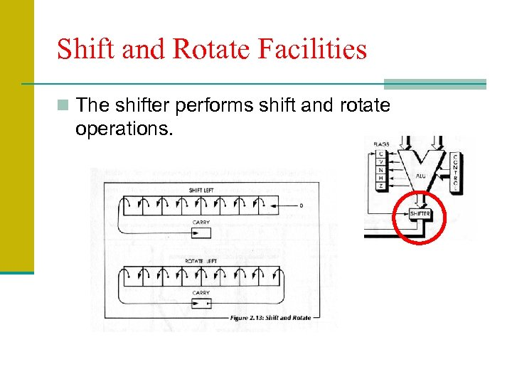 Shift and Rotate Facilities n The shifter performs shift and rotate operations.
