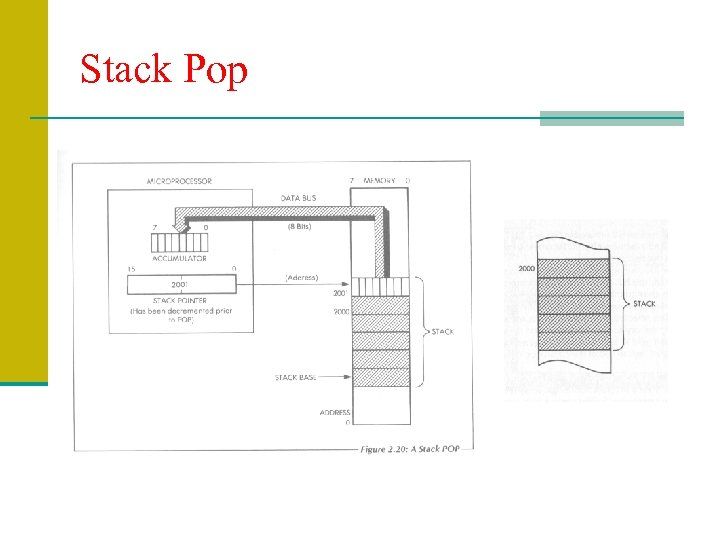 Stack Pop