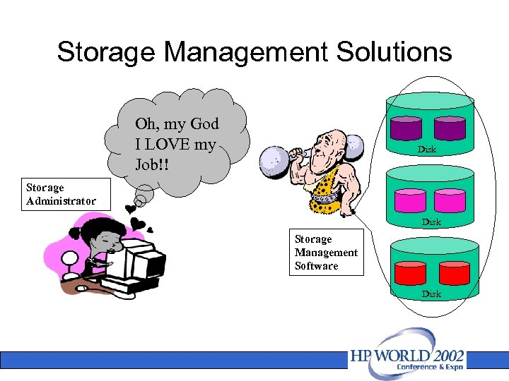Storage Management Solutions Oh, my God I LOVE my Job!! Disk Storage Administrator Disk