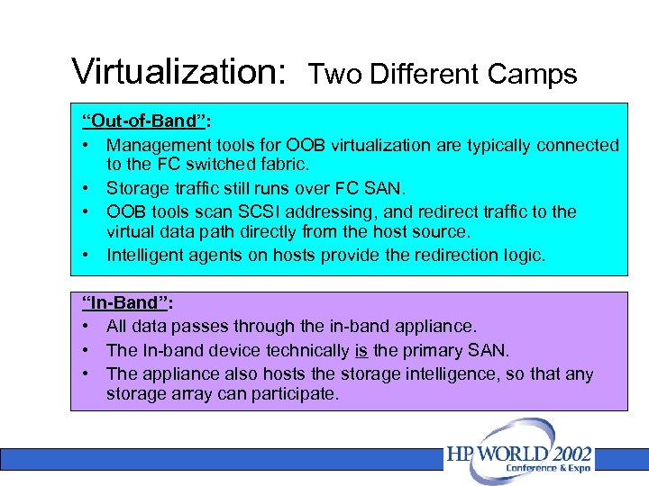 """Virtualization: Two Different Camps """"Out-of-Band"""": • Management tools for OOB virtualization are typically connected"""