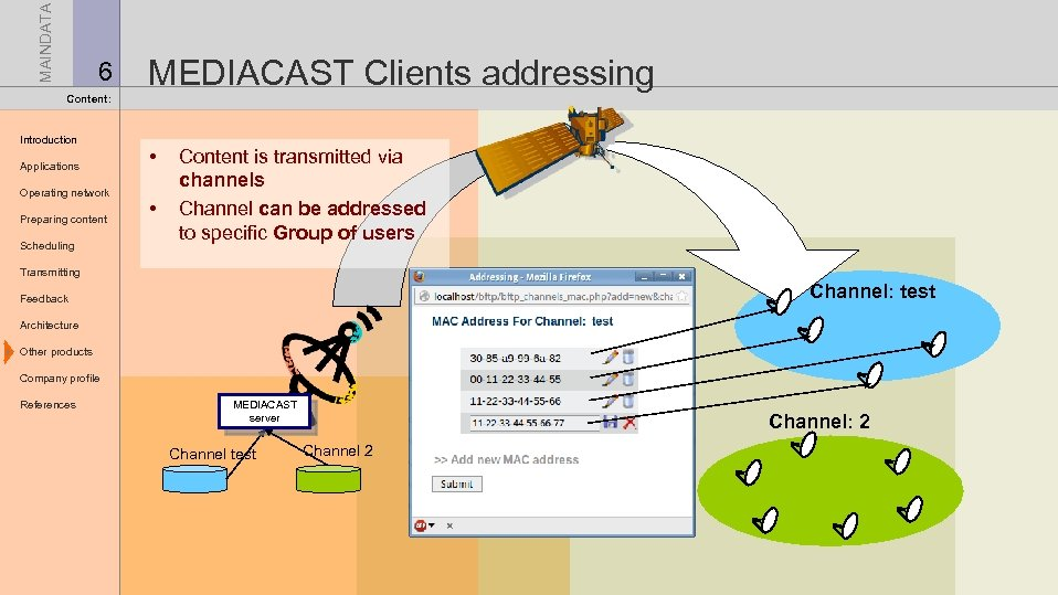 MAINDATA 6 MEDIACAST Clients addressing Content: Introduction Applications Operating network Preparing content Scheduling •
