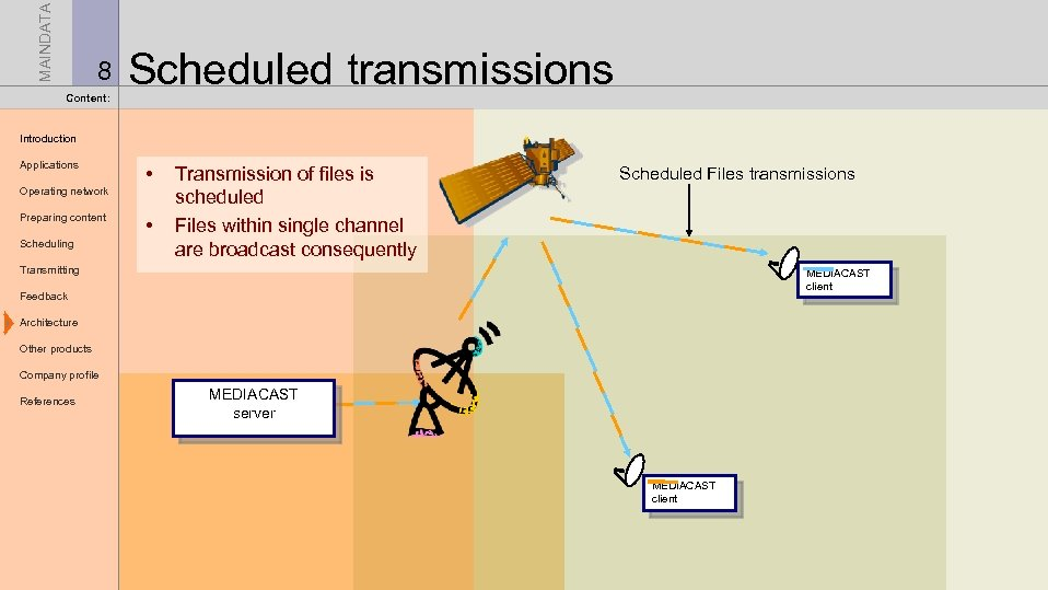 MAINDATA 8 Content: Scheduled transmissions Introduction Applications • Operating network Preparing content Scheduling •