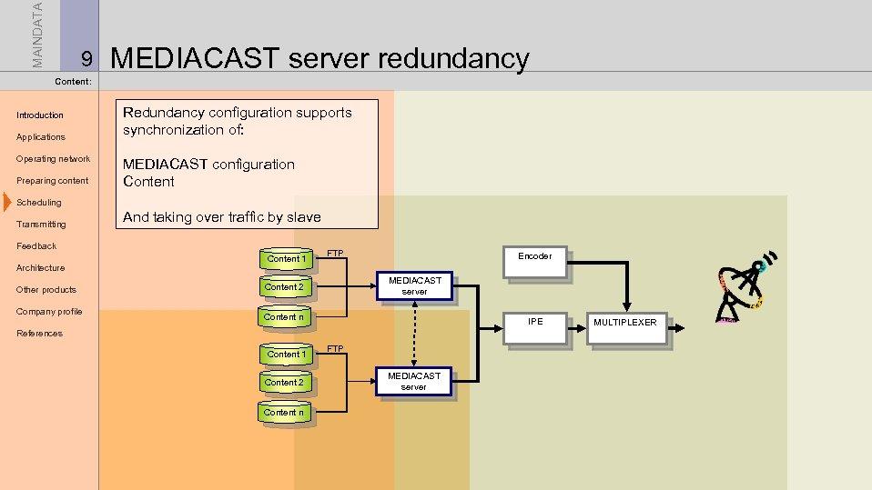 MAINDATA 9 MEDIACAST server redundancy Content: Introduction Applications Operating network Preparing content Redundancy configuration