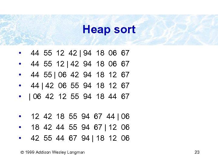 Heap sort • 44 55 12 42 | 94 • 44 55 12 |