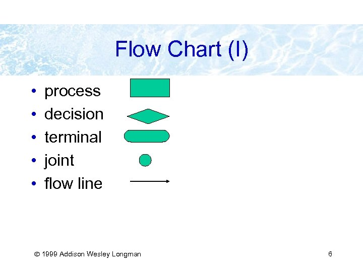 Flow Chart (I) • • • process decision terminal joint flow line 1999 Addison