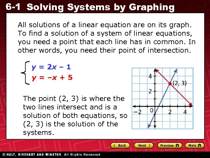 6 -1 Solving Systems by Graphing All solutions of a linear equation are on