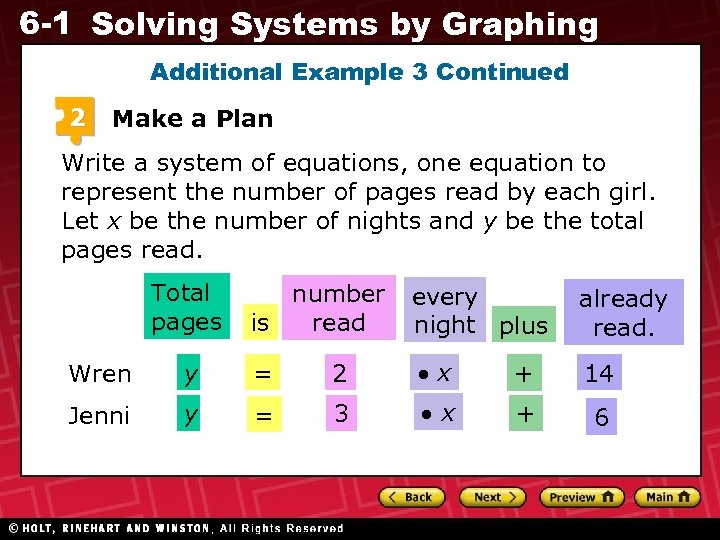 6 -1 Solving Systems by Graphing Additional Example 3 Continued 2 Make a Plan