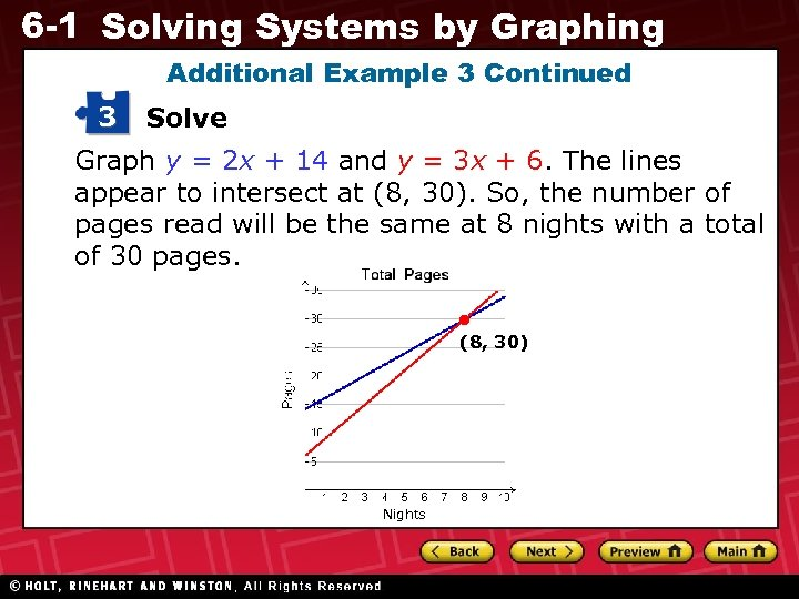 6 -1 Solving Systems by Graphing Additional Example 3 Continued 3 Solve Graph y