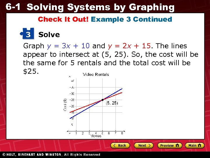 6 -1 Solving Systems by Graphing Check It Out! Example 3 Continued 3 Solve