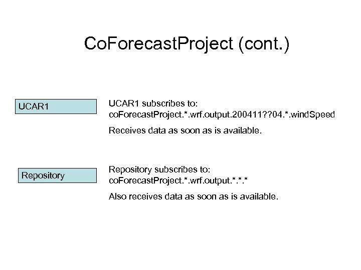 Co. Forecast. Project (cont. ) UCAR 1 subscribes to: co. Forecast. Project. *. wrf.