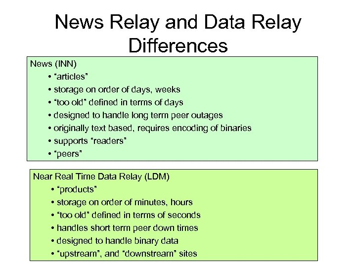 "News Relay and Data Relay Differences News (INN) • ""articles"" • storage on order"