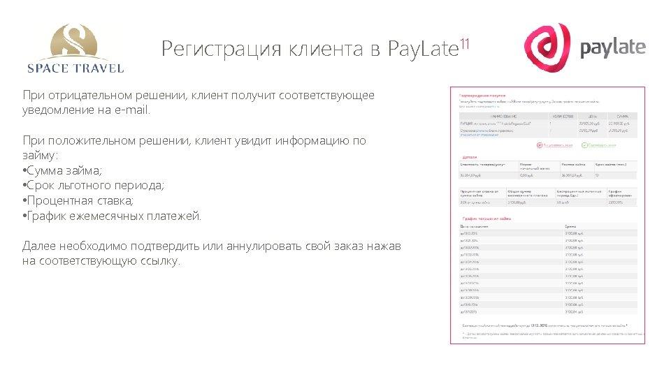 Регистрация клиента в Pay. Late 11 При отрицательном решении, клиент получит соответствующее уведомление на