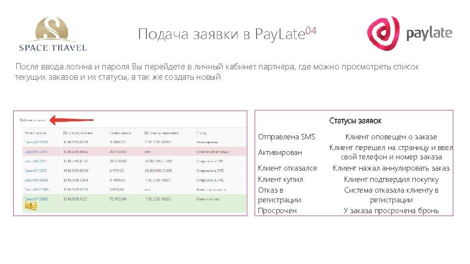 Подача заявки в Pay. Late 04 После ввода логина и пароля Вы перейдете в