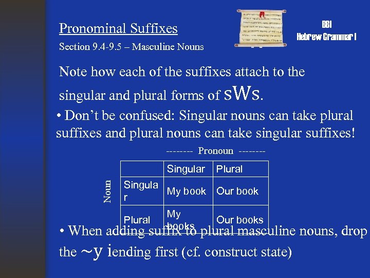 BBI Hebrew Grammar I Pronominal Suffixes Section 9. 4 -9. 5 – Masculine Nouns