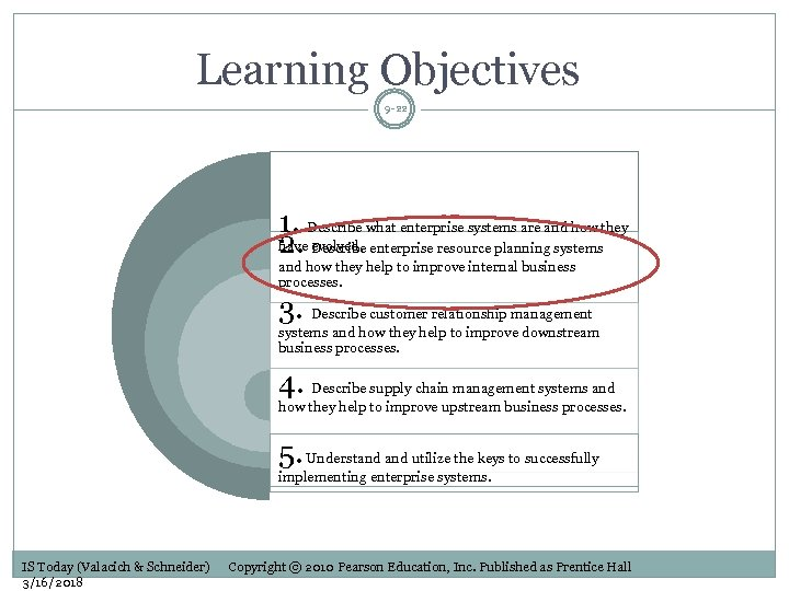Learning Objectives 9 -22 1. Describe what enterprise systems are and how they have