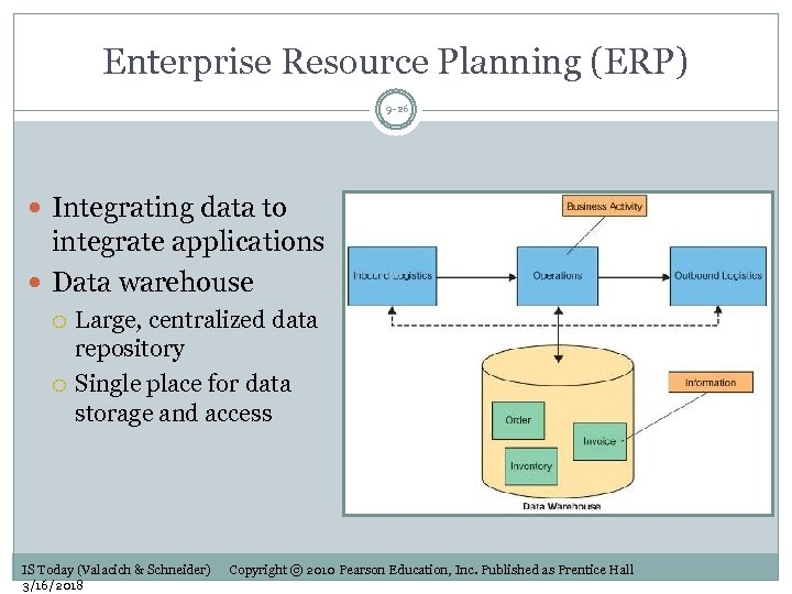 Enterprise Resource Planning (ERP) 9 -26 Integrating data to integrate applications Data warehouse Large,