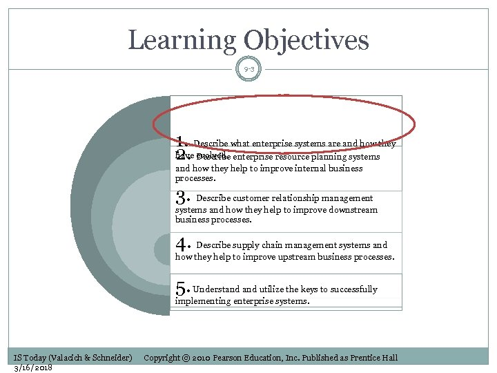 Learning Objectives 9 -3 1. Describe what enterprise systems are and how they have